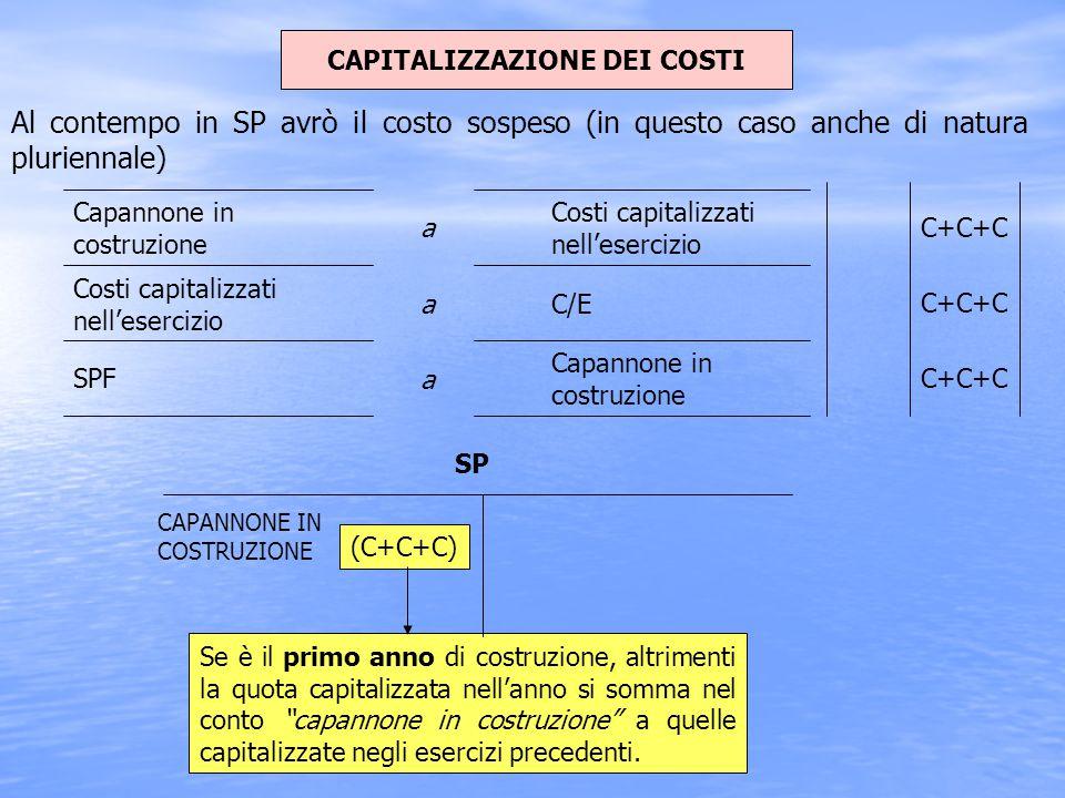 SCRITTURE DI RETTIFICA CAPITALIZZAZIONE DEI COSTI Es: supponiamo di voler costruire un capannone con le risorse interne dell'azienda. Al termine dell'