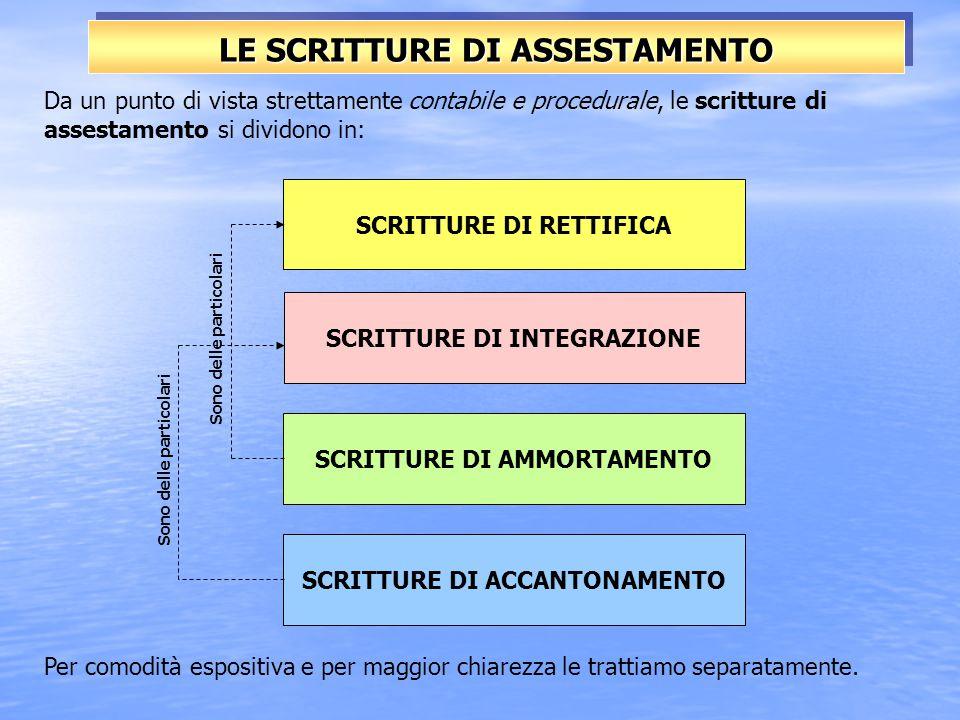 LE SCRITTURE DI ASSESTAMENTO Da un punto di vista strettamente contabile e procedurale, le scritture di assestamento si dividono in: SCRITTURE DI RETTIFICA SCRITTURE DI INTEGRAZIONE SCRITTURE DI AMMORTAMENTO SCRITTURE DI ACCANTONAMENTO Per comodità espositiva e per maggior chiarezza le trattiamo separatamente.