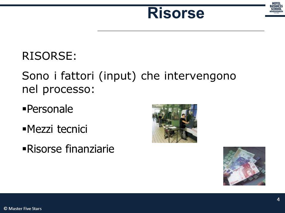 © Master Five Stars 5 Processo INPUT Risorse Persone Impianti Materiali Conoscenze …..
