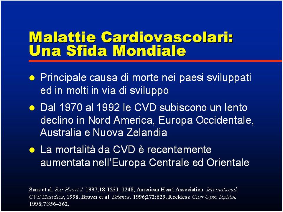 Pravastatina riduce il contenuto in macrofagi Pravastatina riduce la calcificazione Pravastatina riduce la neovascolarizzazione Pravastatina Controllo Frequenza di distribuzione (%) Pravastatina Controllo Frequenza di distribuzione (%) Pravastatina Controllo Frequenza di distribuzione (%) 13 0 0 11 17 0 5 10 15 20 0 5 10 15 20 0 5 10 15 20 Effetti di Pravastatina sulla Stabilità di Placca Indipendenti dalla Riduzione Lipidica Carotidi comuni con ateromi di grado avanzato: valutazione istologica dell'intima P<0.05 per tutti i confronti tra gruppi.