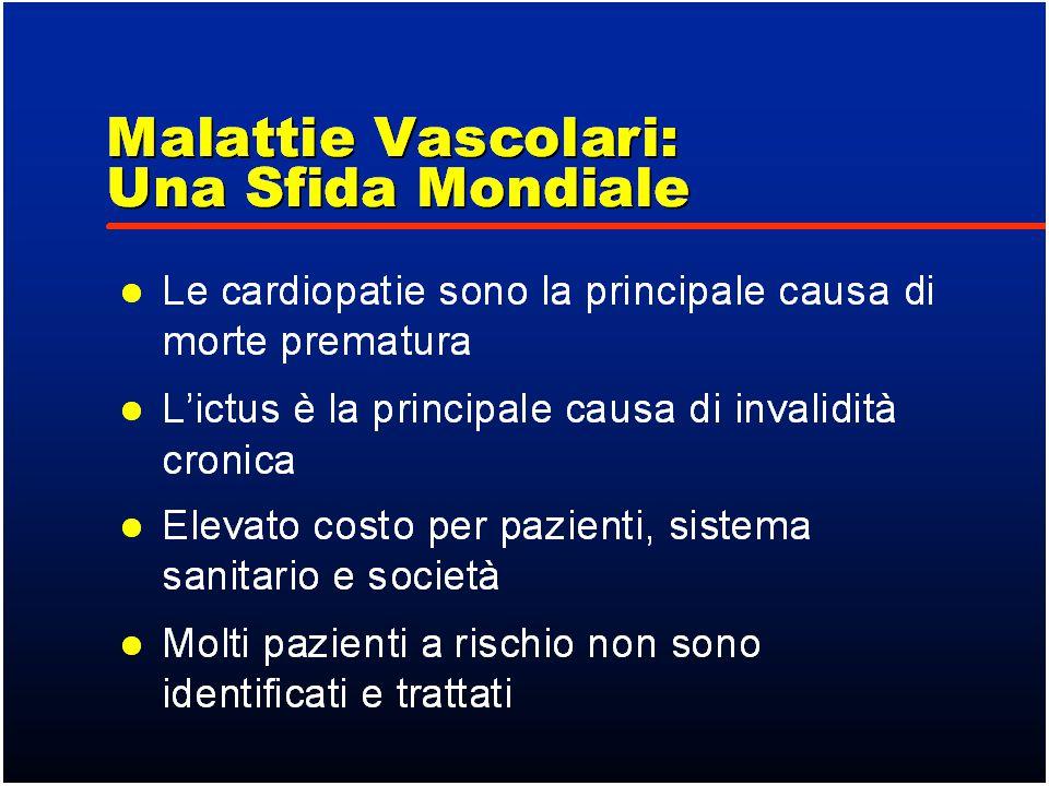 mortalità da CHD mortalità totale IM totaliCABG o PTCA ictus *P<0.05 †P<0.01 ‡P<0.001 (per confronto tra placebo and pravastatina) LIPID : Eventi (%) 0 2 4 6 8 10 12 14 16 18 Placebo: UA Pravastatin: UA Placebo: IM Pravastatina: IM * † † ‡ * ‡ ‡ †