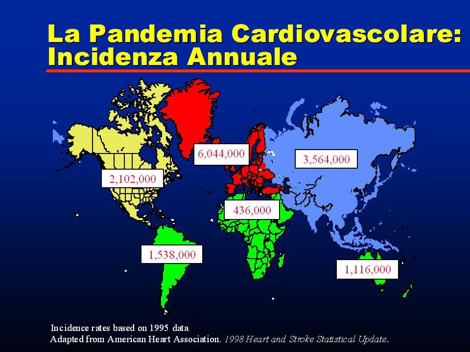 1.GISSI: Lancet 1986, 1987; 2. ISIS 2: Lancet 1988; 3.