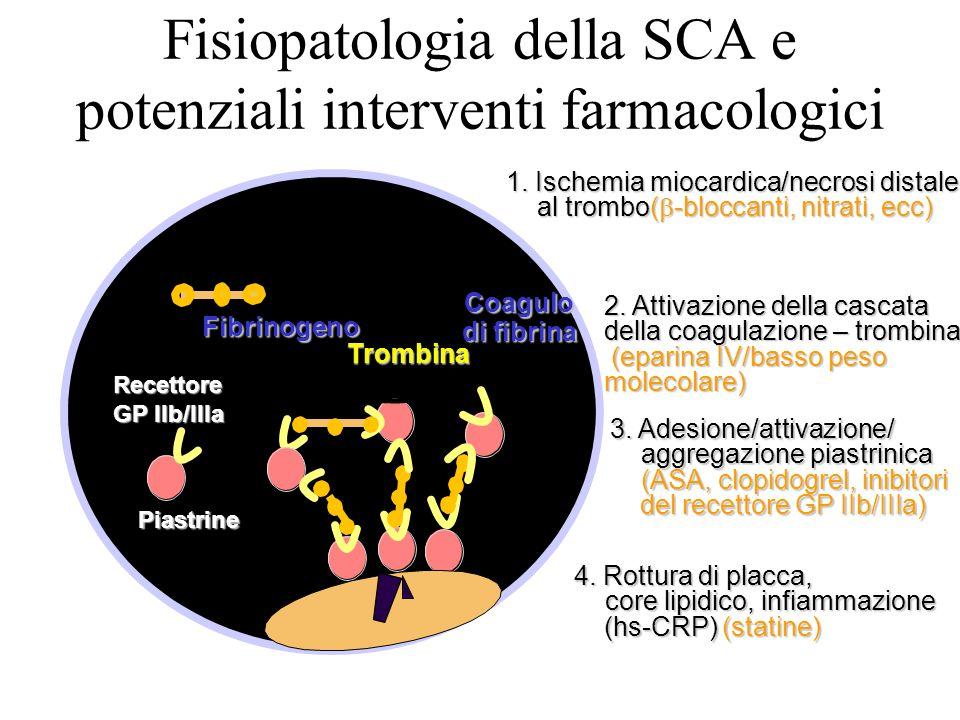 4. Rottura di placca, core lipidico, infiammazione core lipidico, infiammazione (hs-CRP) (statine) (hs-CRP) (statine) 3. Adesione/attivazione/ aggrega