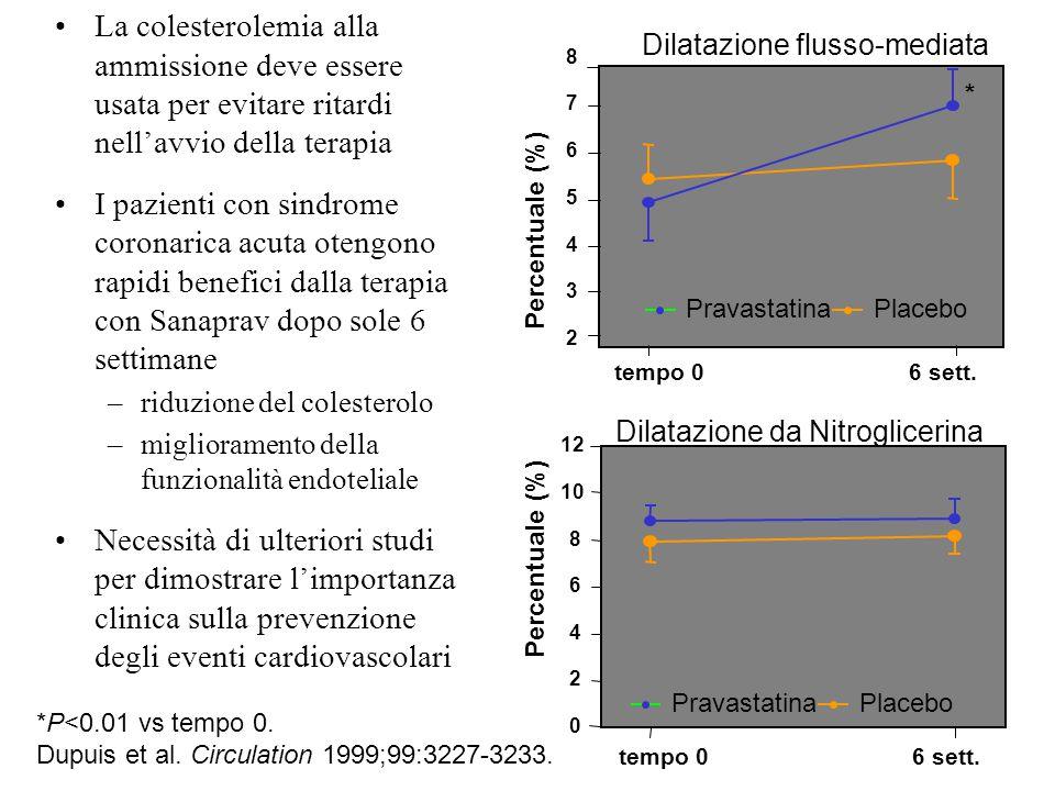 La colesterolemia alla ammissione deve essere usata per evitare ritardi nell'avvio della terapia I pazienti con sindrome coronarica acuta otengono rap