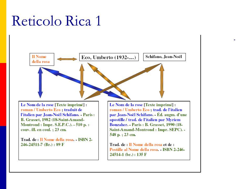 Reticolo Rica 1