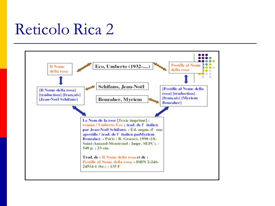 Reticolo Rica 2