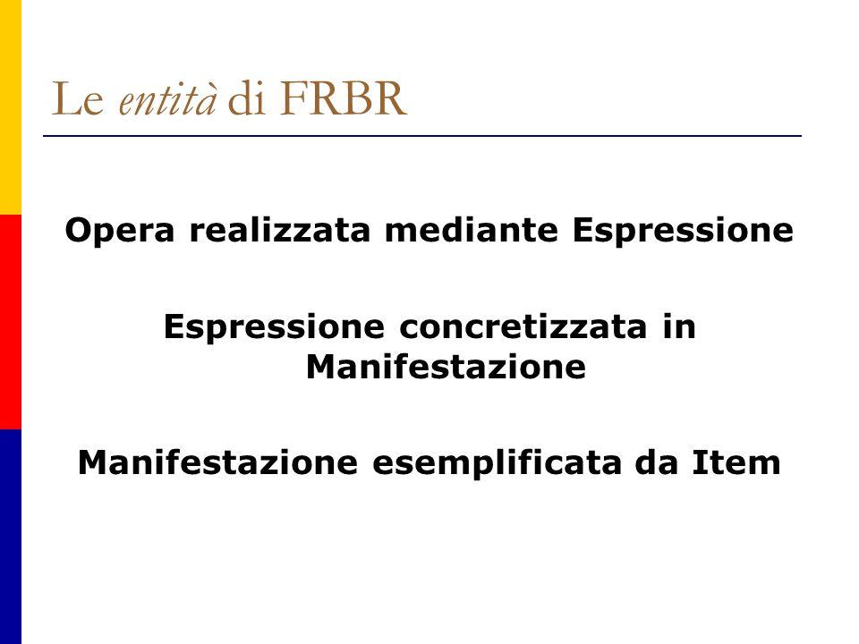 Le entità di FRBR Opera realizzata mediante Espressione Espressione concretizzata in Manifestazione Manifestazione esemplificata da Item