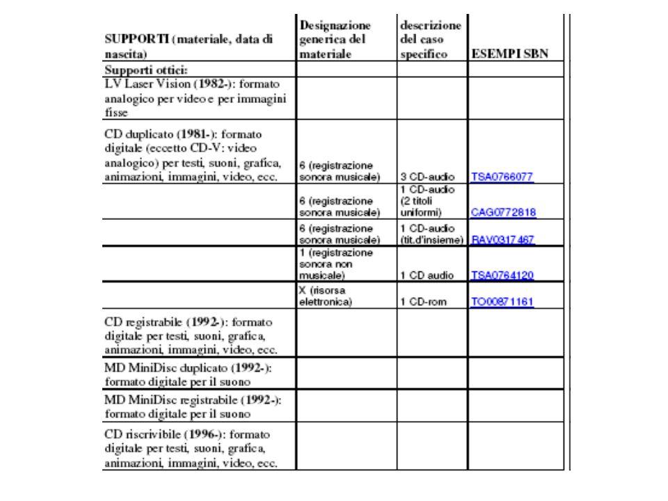 Impostazione Documento 2  Parti specifiche (audiovisivi, musica scritta) e parti trasversali (elenco supporti, titolo uniforme, allegati e kit multimediali, prestabilità e consultazione)  Carattere aperto del documento (sviluppo Indice2, nuove RICA)