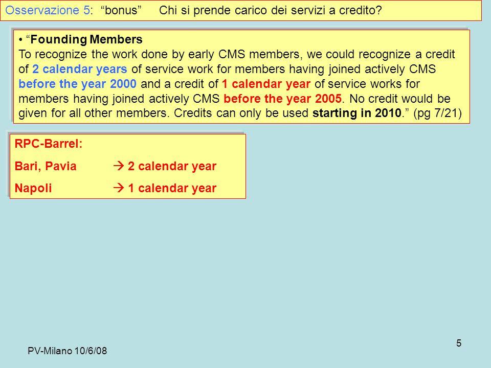 PV-Milano 10/6/08 5 Osservazione 5: bonus Chi si prende carico dei servizi a credito.