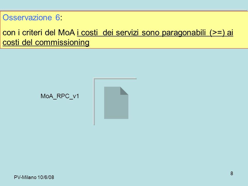 8 Osservazione 6: con i criteri del MoA i costi dei servizi sono paragonabili (>=) ai costi del commissioning MoA_RPC_v1