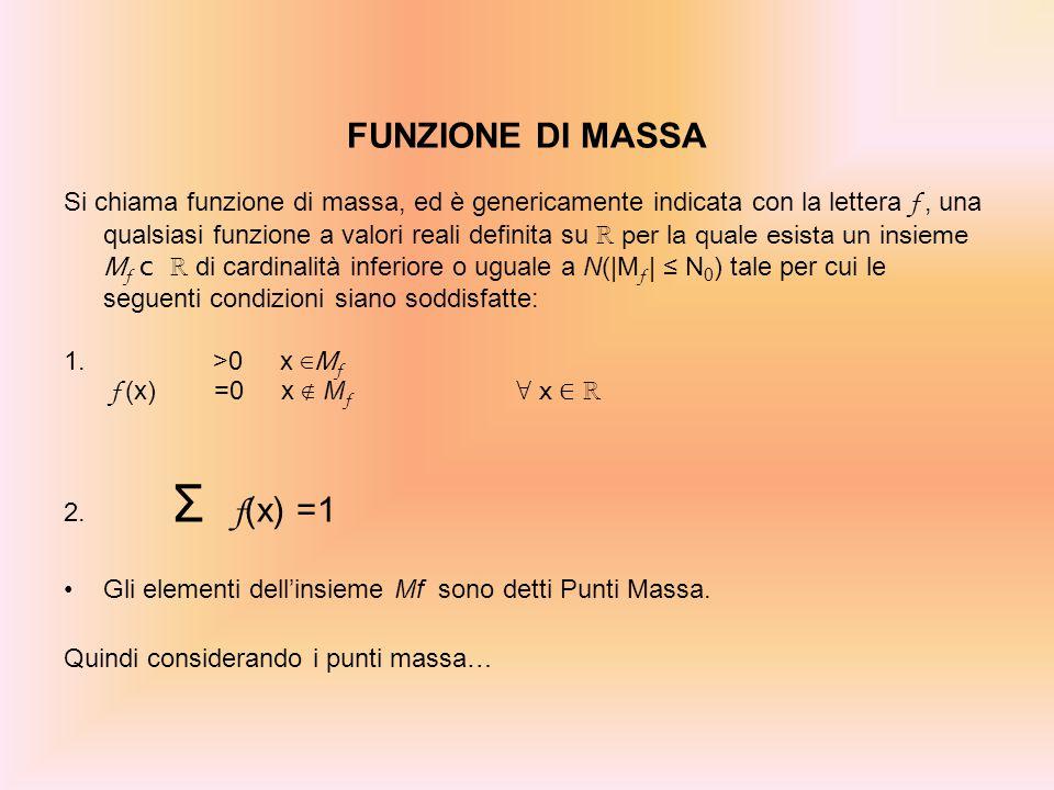 FUNZIONE DI MASSA Si chiama funzione di massa, ed è genericamente indicata con la lettera f, una qualsiasi funzione a valori reali definita su ℝ per l