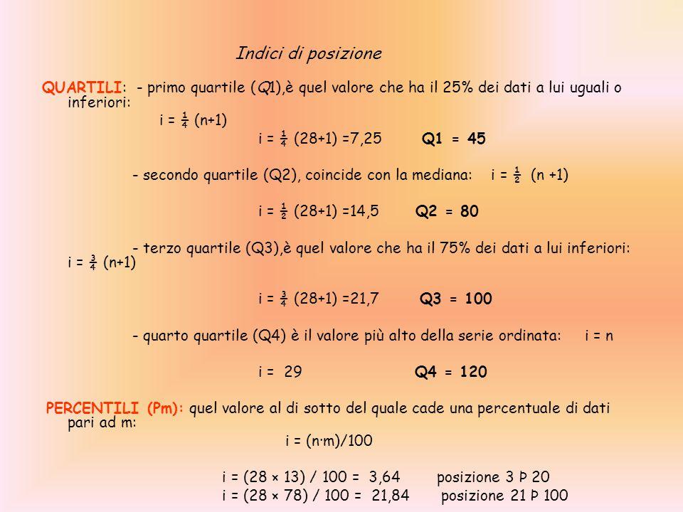 Indici di posizione QUARTILI: - primo quartile (Q1),è quel valore che ha il 25% dei dati a lui uguali o inferiori: i = ¼ (n+1) i = ¼ (28+1) =7,25 Q1 =