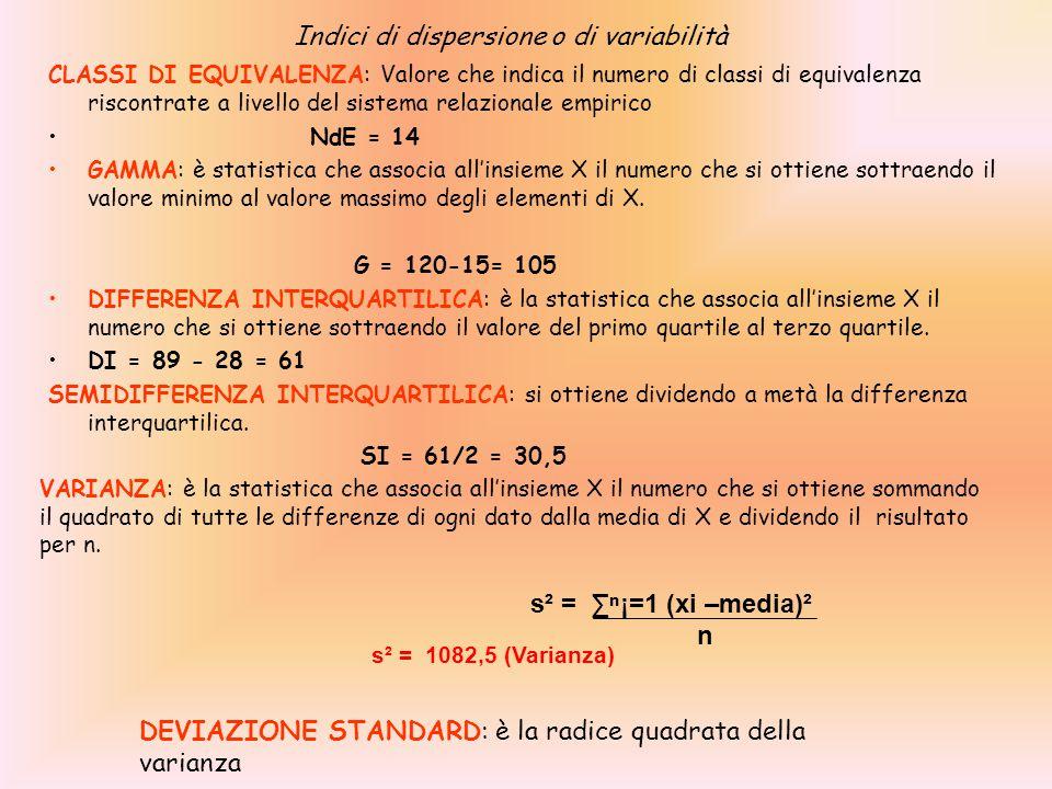 Indici di dispersione o di variabilità CLASSI DI EQUIVALENZA: Valore che indica il numero di classi di equivalenza riscontrate a livello del sistema r