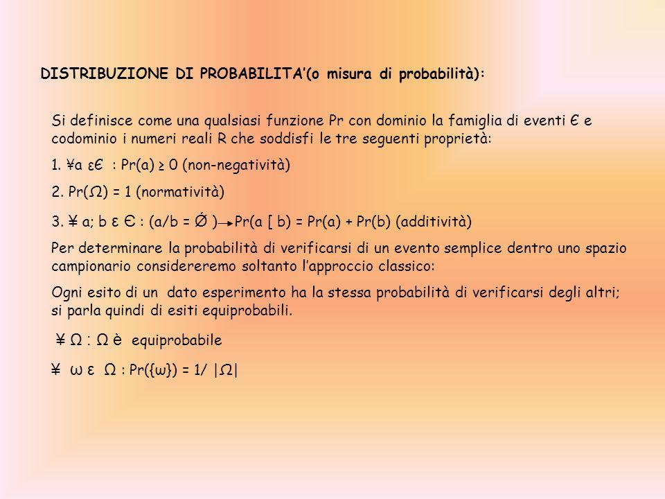 Dunque: Pr({ 15 }) = Pr({ 30 }) = Pr({ 35 }) = Pr({ 65 }) = Pr({ 75 }) = Pr({ 80 }) = Pr({ 110 }) = 1/28 = 0.03 Pr({ 20}) = Pr({ 50 }) = Pr({ 90 }) = 3/28 = 0.1 Pr({ 45}) = Pr({ 95 }) = Pr({ 120 }) = 2/28 = 0.07 Pr({ 100 }) = 6/28 = 0,2 Pr ({15, 20 }) = Pr({15 }) + Pr({20 }) = 1/28 + 3/28 = 4/28 = 0,14 Pr ({15, 45 }) = Pr({15 }) + Pr({45}) = 1/28 + 2/28 = 3/28 = 0,1 Pr ({15,100 }) = Pr({15 }) + Pr({100}) = 1/28 + 6/28 = 7/28 = o,25 Pr ({15, 20,45 }) = Pr({15 }) + Pr({20 }) + Pr({45}) = 1/28 + 3/28 + 2/28 = 6/28 = 0,2 Pr ({15, 20,45, 100 }) = Pr({15 }) + Pr({20 }) + Pr({45})+ Pr({100}) = 1/28 + 3/28 + 2/28 + 6/28 = 12/28 = 0,42