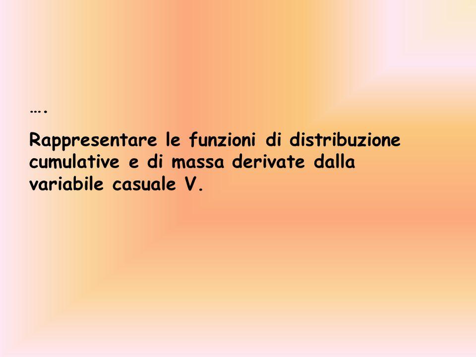 …. Rappresentare le funzioni di distribuzione cumulative e di massa derivate dalla variabile casuale V.