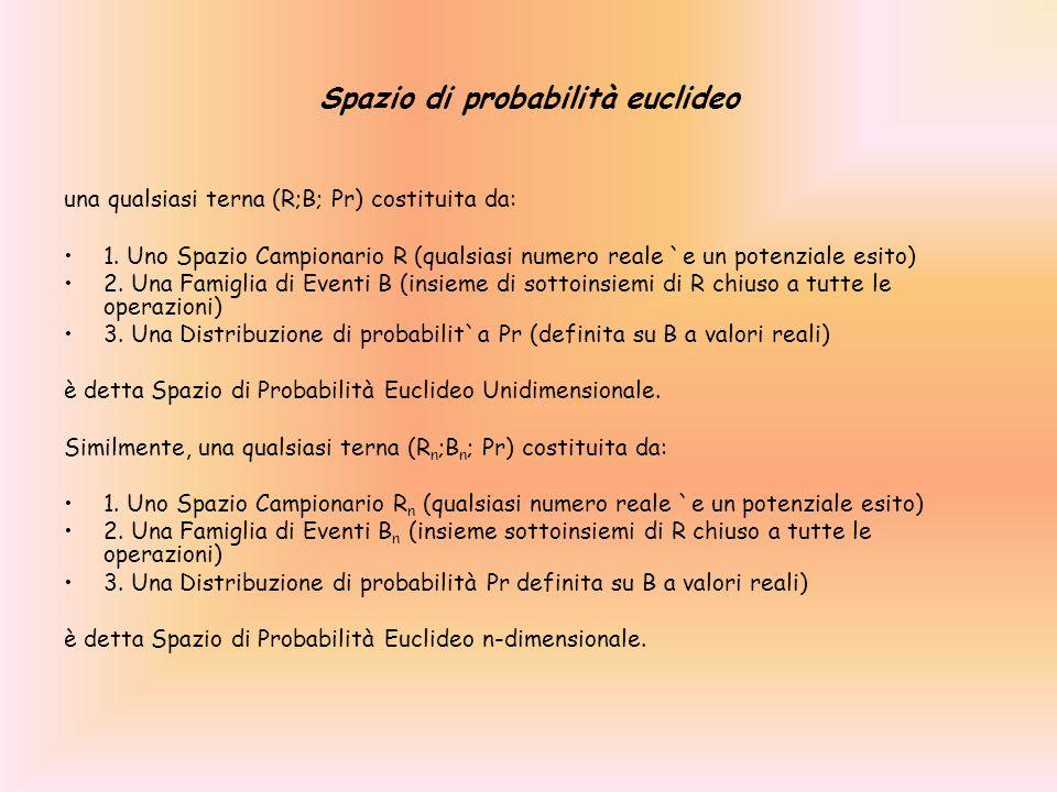 Spazio campionario teorico: Ω = X Famiglia degli eventi: ε = P(Ω),   ε  = 2 28 Spazio campionario effettivo: Ω* = {15,20,30,35,45,50,65,75,80,90,95,100,110,120} Famiglia degli eventi: ε = P(Ω*),   ε  = 2 14 DISTRIBUZIONE DI PROBABILITA' INDOTTA DA V Per semplicità calcoliamo solo le probabilità degli intervalli punti campione in B: Pr V ([15]), ([30]), ([35]), ([65]), ([75]), ([80]), ([110]) = 1/28 Pr V ([45]), ([95]), ([120]) = 2/28 Pr V ([20], ([50]), ([90]) = 3/28 Pr V ([100]) = 6/28 La distribuzione di probabilità indotta Pr V per ognuno dei rimanenti elementi di ε si otterrà sommando le singole probabilità dei punti campione.