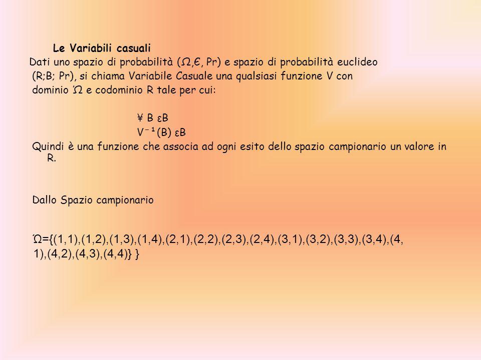 Devo associare ad ogni esito la somma dei valori, quindi: {(1,1)}=2, {(1,2),(2,1)}=3, {(1,3),(3,1),(2,2)}=4, {(1,4),(2,3),(3,2),(4,1)}=5, {(2,4),(3,3),(4,2)}= 6, {(3,4),(4,3)}= 7, {(4,4)}=8;