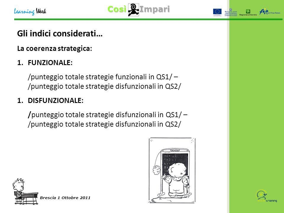 Così Impari Brescia 1 Ottobre 2011 Gli indici considerati… La coerenza strategica: 1.FUNZIONALE: /punteggio totale strategie funzionali in QS1/ – /punteggio totale strategie disfunzionali in QS2/ 1.DISFUNZIONALE: /punteggio totale strategie disfunzionali in QS1/ – /punteggio totale strategie disfunzionali in QS2/