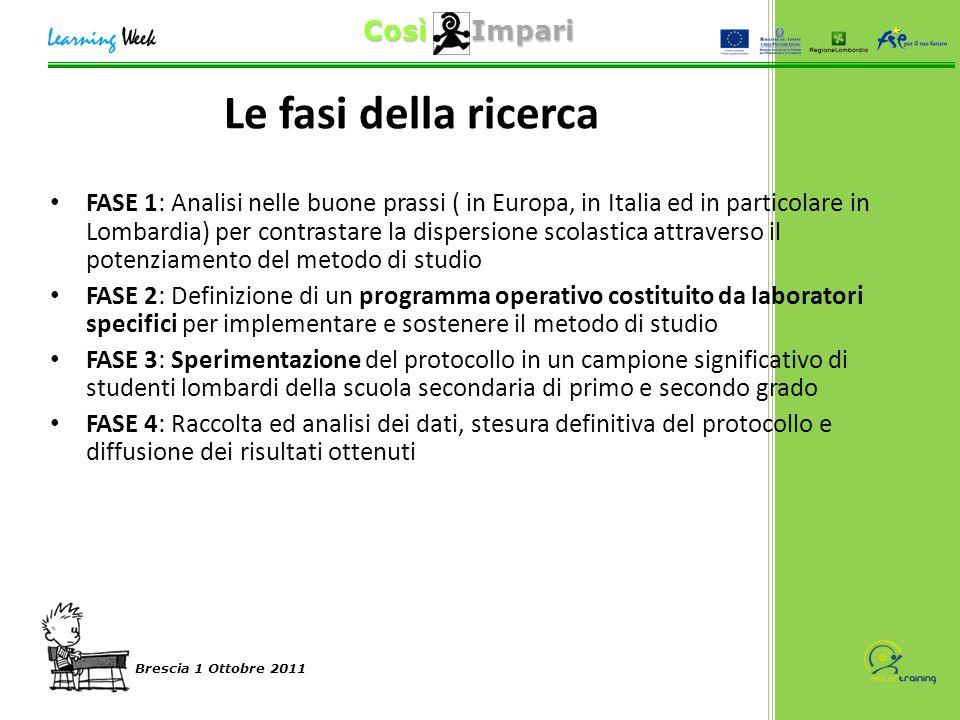 Così Impari Brescia 1 Ottobre 2011 Il confronto col campione normativo… Differenza d'uso QS2 nella scuola secondaria di primo grado: FREQ.PERC.VALID.