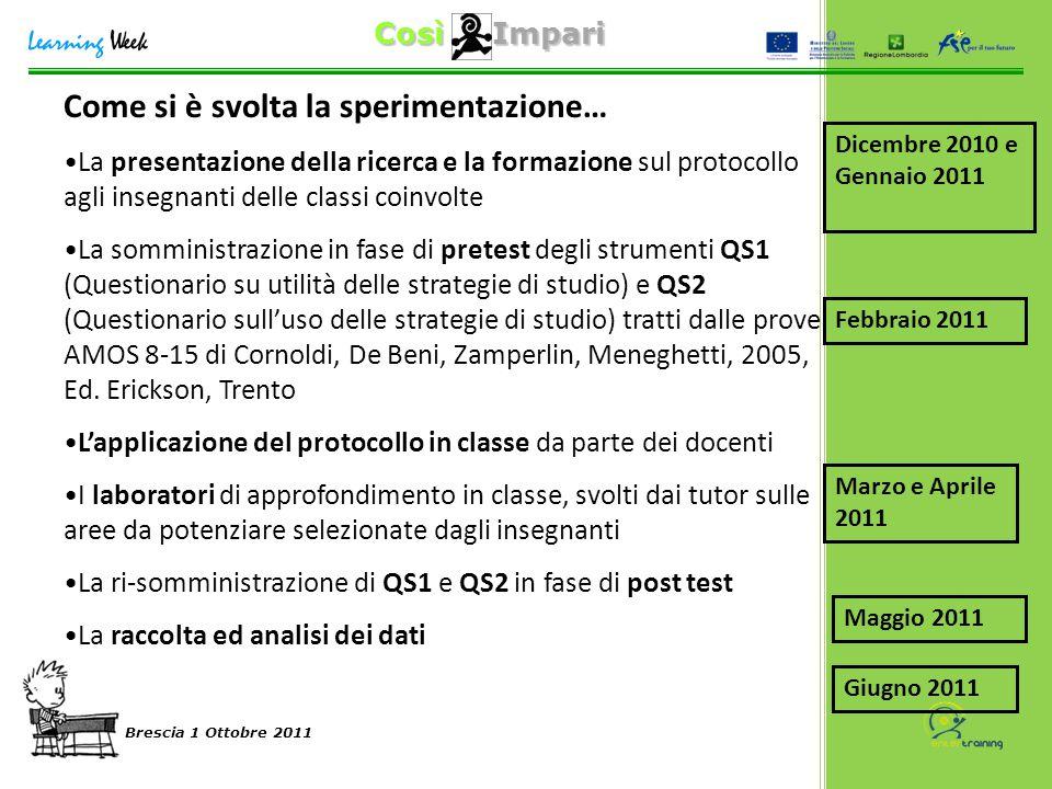 Così Impari Brescia 1 Ottobre 2011 N°DESCRIZIONEMEDIA PRE TESTMEDIA POST TEST 14 Farsi venire in mente ciò che si conosce dell ' argomento che si sta studiando.
