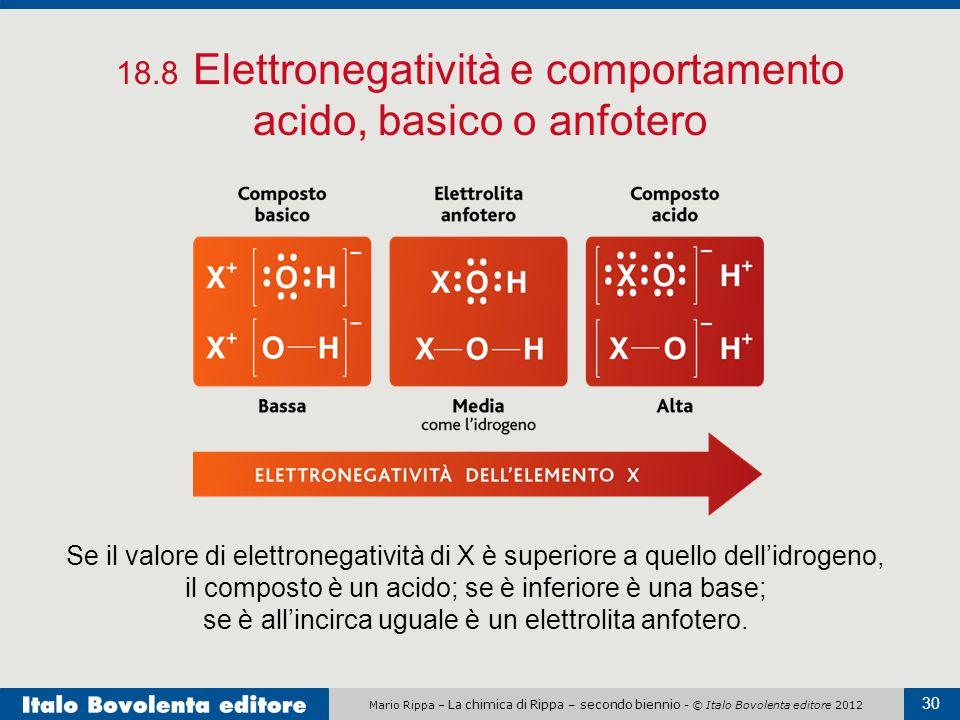 Mario Rippa – La chimica di Rippa – secondo biennio - © Italo Bovolenta editore 2012 30 18.8 Elettronegatività e comportamento acido, basico o anfoter