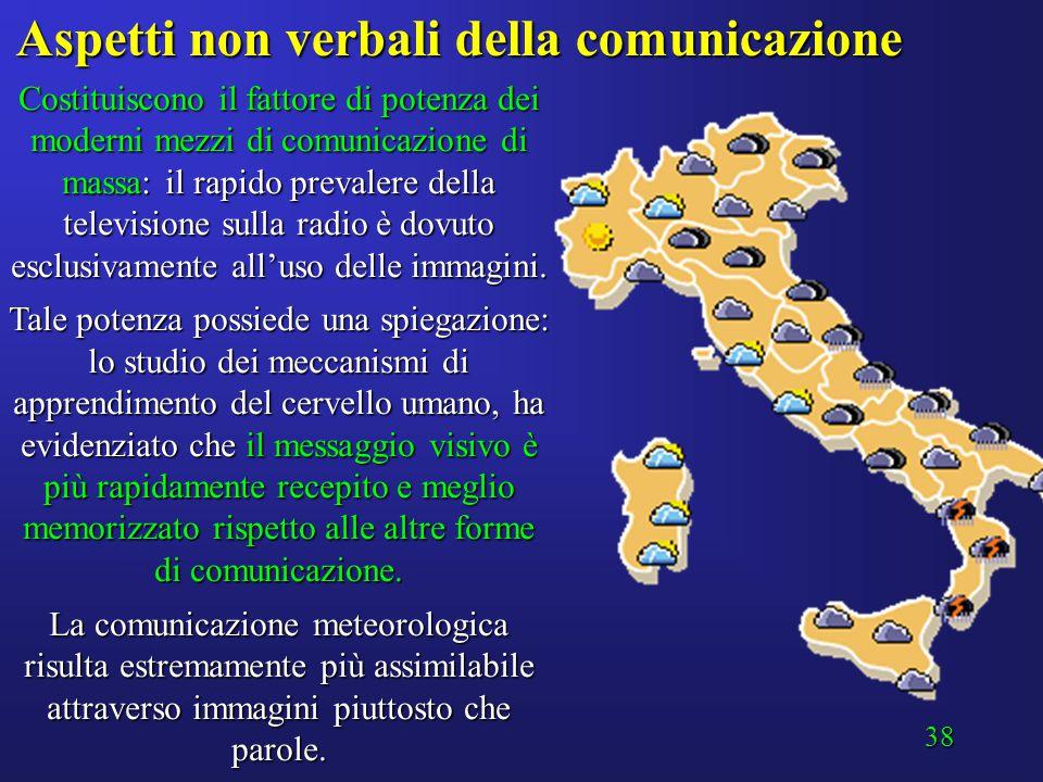 37 Efficacia della comunicazione non verbale La meteorologia è una scienza che più di altre si presta magnificamente alla rappresentazione grafica