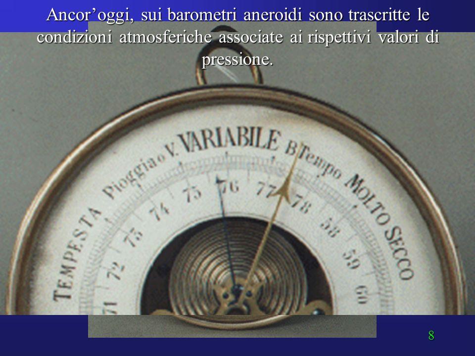 8 Ancor'oggi, sui barometri aneroidi sono trascritte le condizioni atmosferiche associate ai rispettivi valori di pressione.