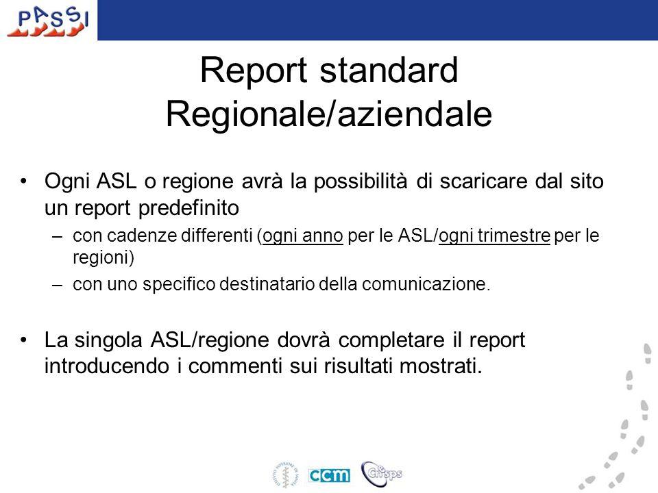 Report standard Regionale/aziendale Ogni ASL o regione avrà la possibilità di scaricare dal sito un report predefinito –con cadenze differenti (ogni anno per le ASL/ogni trimestre per le regioni) –con uno specifico destinatario della comunicazione.