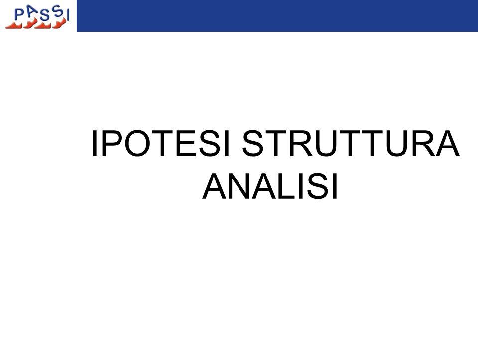 IPOTESI STRUTTURA ANALISI