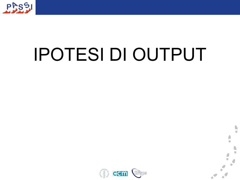 Tabella standard avanzata Selezione: Regione: Campania/Nazione (insieme ASL PASSI) anno 2007 tema obesità Indicatore % obesi %IC 95%IC 90%n° campionariaStima pop.