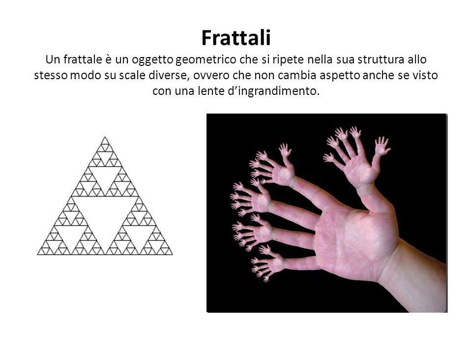 Frattali Un frattale è un oggetto geometrico che si ripete nella sua struttura allo stesso modo su scale diverse, ovvero che non cambia aspetto anche