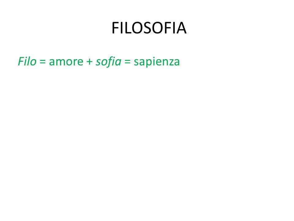 FILOSOFIA Filo = amore + sofia = sapienza