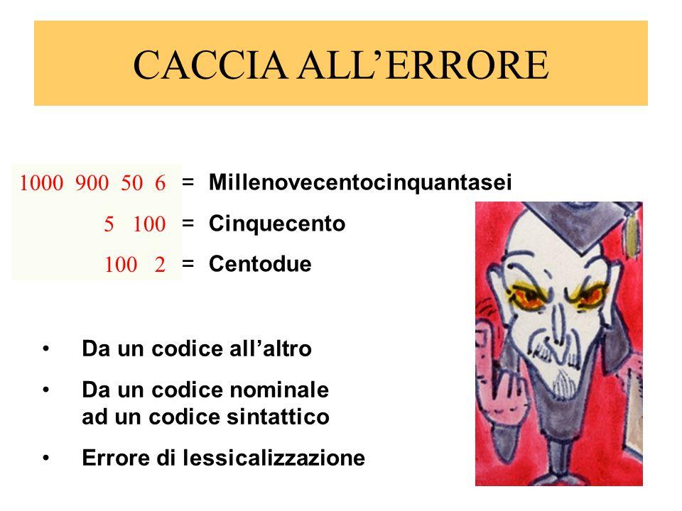 21 CACCIA ALL'ERRORE 1000900506 5100 1002 =M=Millenovecentocinquantasei =C=Cinquecento =C=Centodue Da un codice all'altro Da un codice nominale ad un