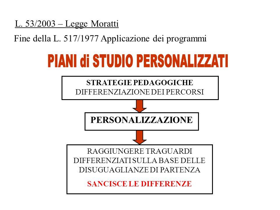 personalizzazione RAGGIUNGERE TRAGUARDI DIFFERENZIATI SULLA BASE DELLE DISUGUAGLIANZE DI PARTENZA SANCISCE LE DIFFERENZE L. 53/2003 – Legge Moratti ST