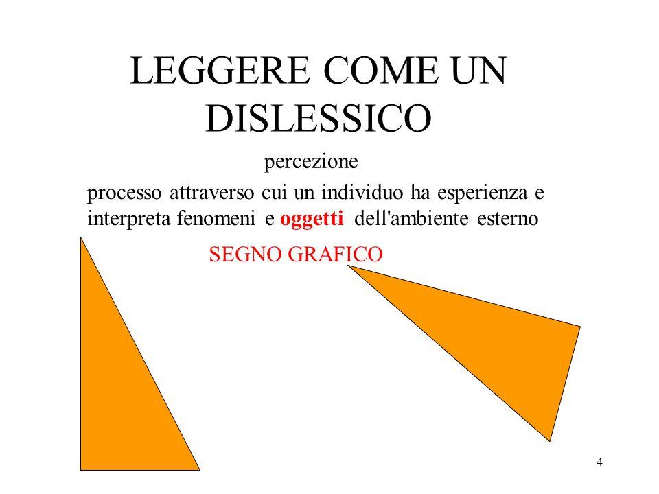 4 percezione LEGGERE COME UN DISLESSICO SEGNO GRAFICO processo attraverso cui un individuo ha esperienza e interpreta fenomeni e oggetti dell'ambiente