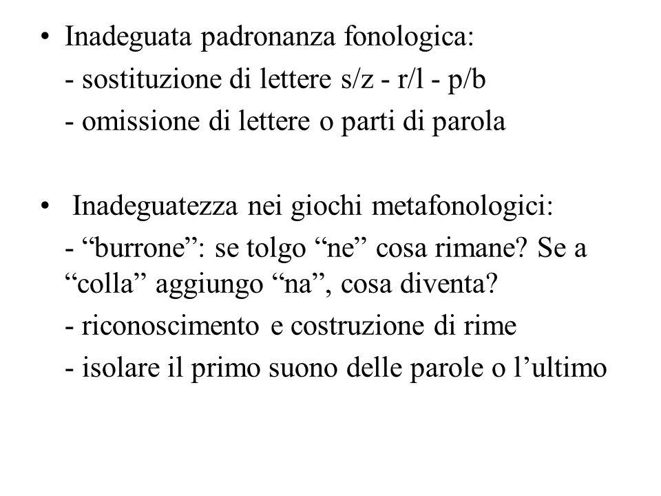 Inadeguata padronanza fonologica: - sostituzione di lettere s/z - r/l - p/b - omissione di lettere o parti di parola Inadeguatezza nei giochi metafono