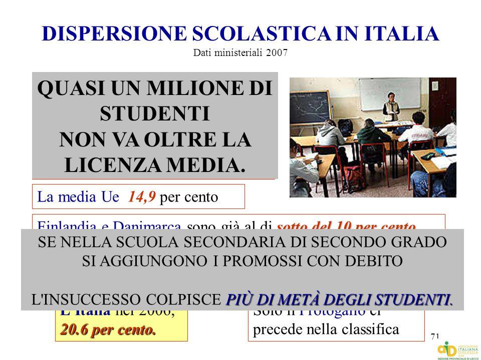 71 DISPERSIONE SCOLASTICA IN ITALIA Dati ministeriali 2007 20.6 per cento. L'Italia nel 2006, 20.6 per cento. Obiettivo stabilito dall'UE a Lisbona ne