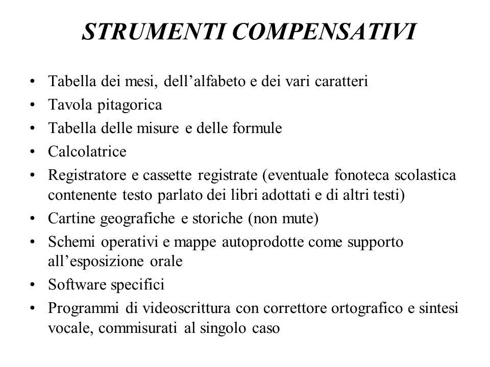 STRUMENTI COMPENSATIVI Tabella dei mesi, dell'alfabeto e dei vari caratteri Tavola pitagorica Tabella delle misure e delle formule Calcolatrice Regist