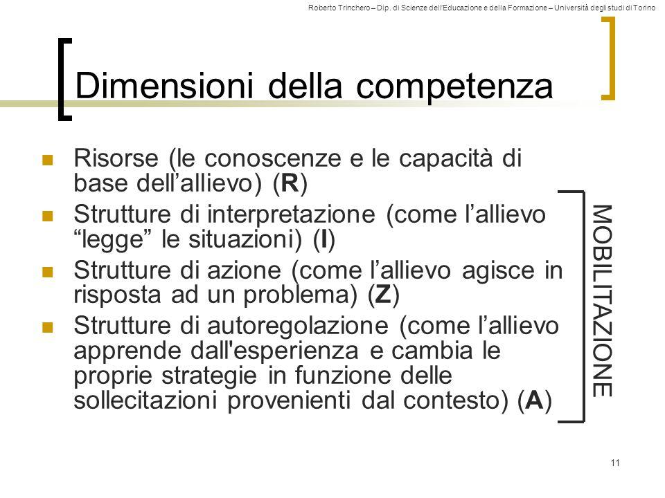 Roberto Trinchero – Dip. di Scienze dell'Educazione e della Formazione – Università degli studi di Torino 11 Dimensioni della competenza Risorse (le c