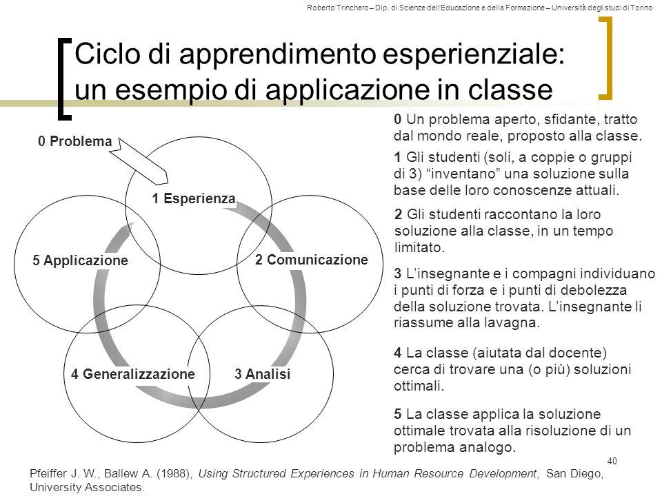Roberto Trinchero – Dip. di Scienze dell'Educazione e della Formazione – Università degli studi di Torino 40 Ciclo di apprendimento esperienziale: un