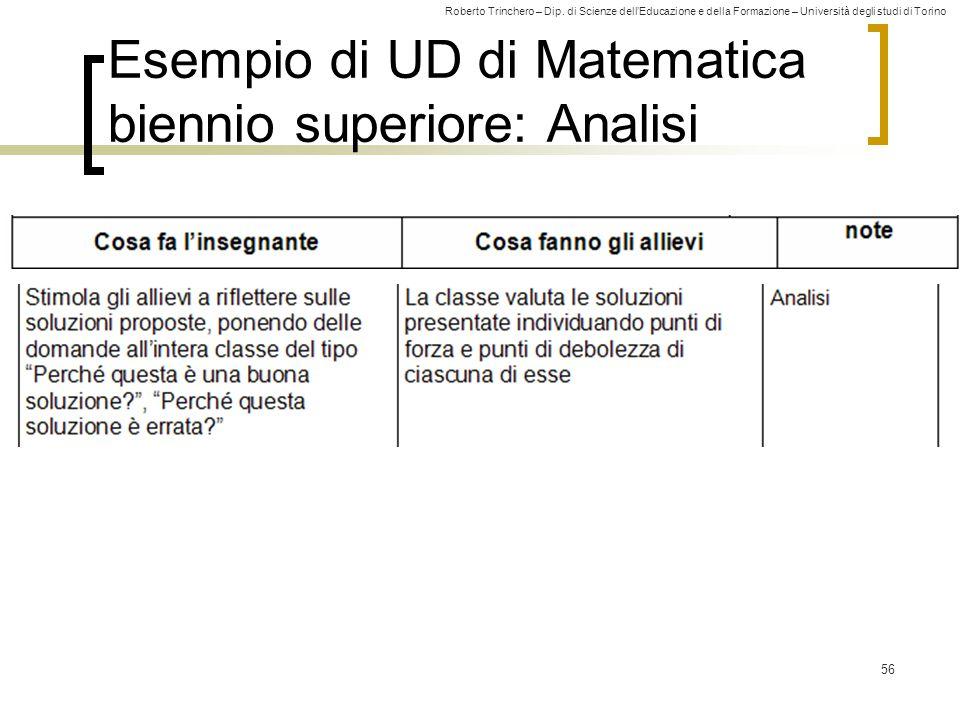 Roberto Trinchero – Dip. di Scienze dell'Educazione e della Formazione – Università degli studi di Torino 56 Esempio di UD di Matematica biennio super
