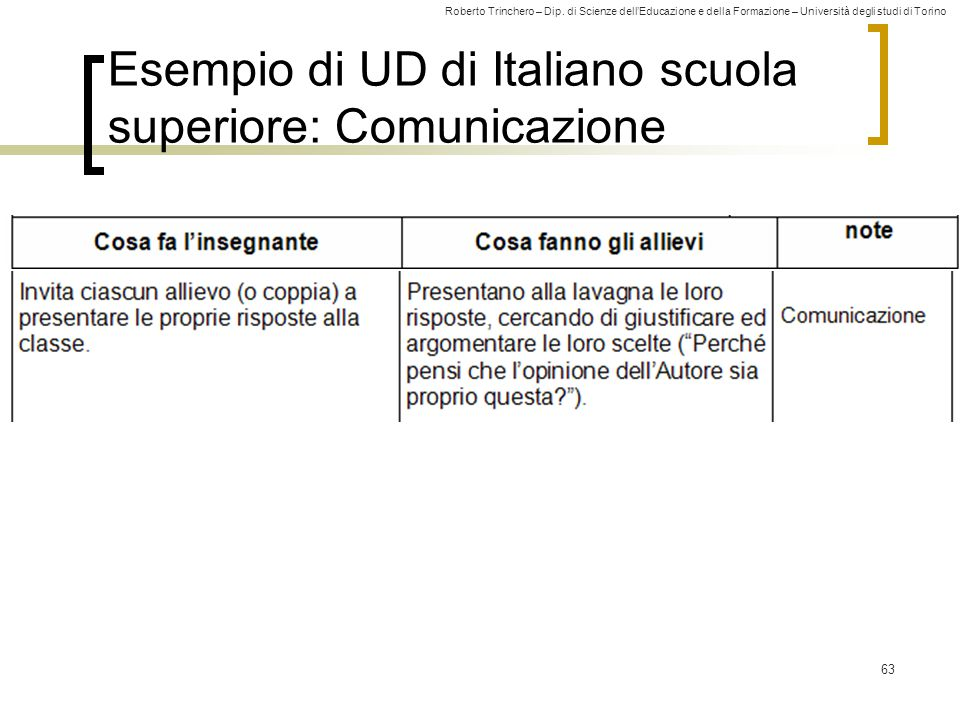 Roberto Trinchero – Dip. di Scienze dell'Educazione e della Formazione – Università degli studi di Torino 63 Esempio di UD di Italiano scuola superior