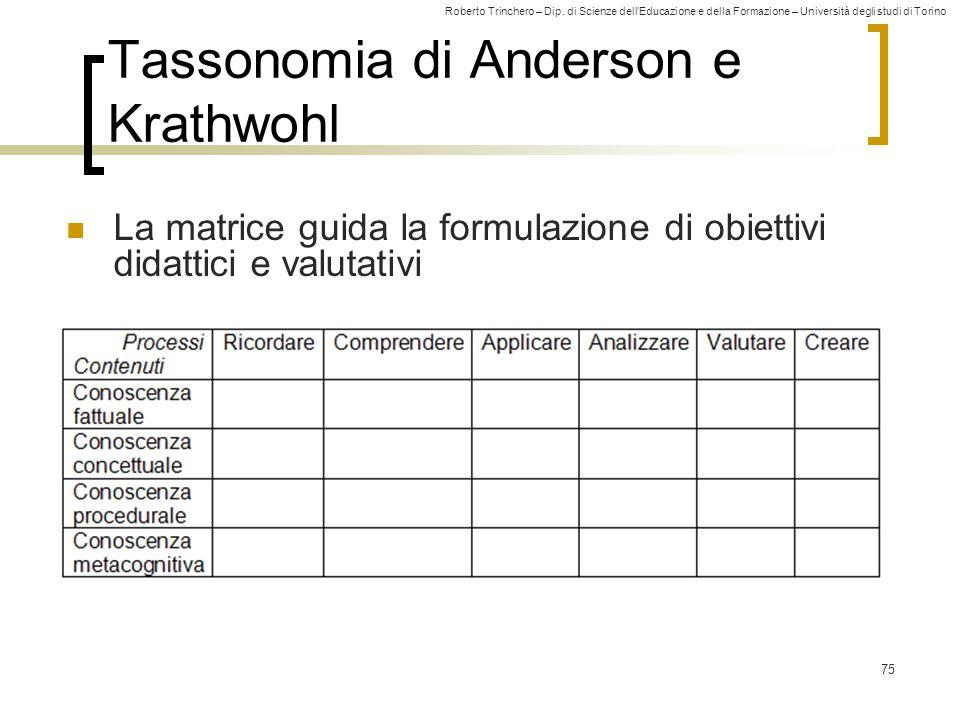 Roberto Trinchero – Dip. di Scienze dell'Educazione e della Formazione – Università degli studi di Torino 75 Tassonomia di Anderson e Krathwohl La mat