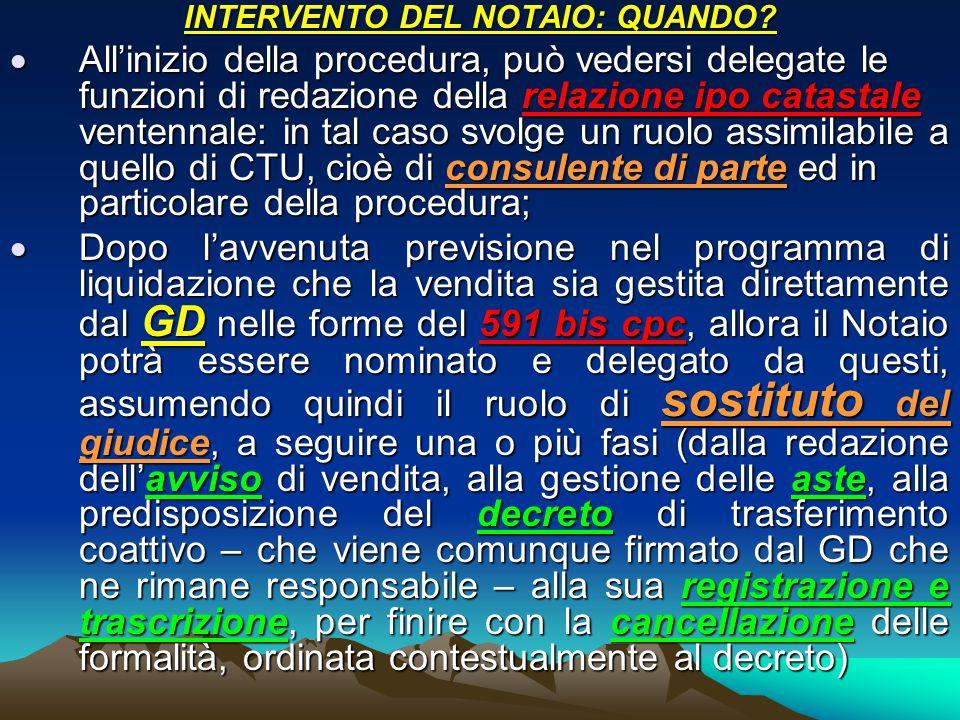 INTERVENTO DEL NOTAIO: QUANDO.
