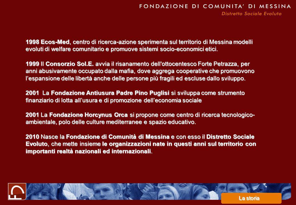 1998 Ecos-Med, centro di ricerca-azione sperimenta sul territorio di Messina modelli evoluti di welfare comunitario e promuove sistemi socio-economici etici.