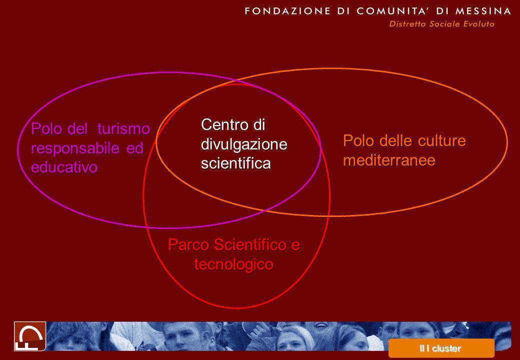 Parco Scientifico e tecnologico Polo delle culture mediterranee Polo del turismo responsabile ed educativo Il I cluster Centro di divulgazione scienti