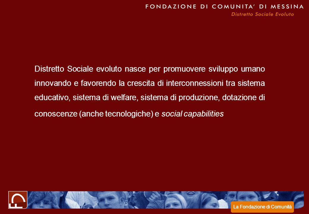 Distretto Sociale evoluto nasce per promuovere sviluppo umano innovando e favorendo la crescita di interconnessioni tra sistema educativo, sistema di welfare, sistema di produzione, dotazione di conoscenze (anche tecnologiche) e social capabilities La Fondazione di Comunità