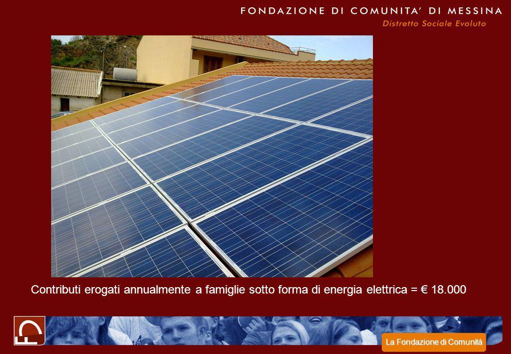 Contributi erogati annualmente a famiglie sotto forma di energia elettrica = € 18.000 La Fondazione di Comunità