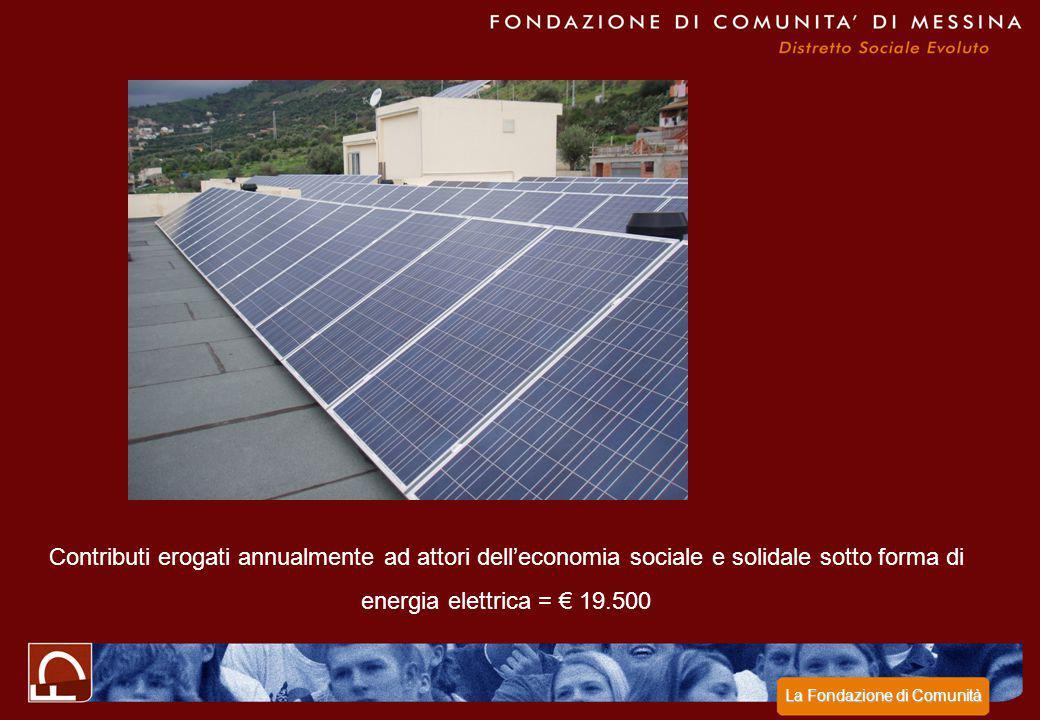 Contributi erogati annualmente ad attori dell'economia sociale e solidale sotto forma di energia elettrica = € 19.500 La Fondazione di Comunità