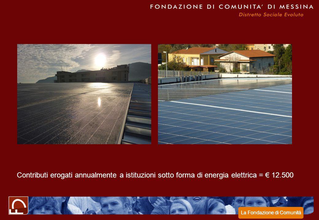 Contributi erogati annualmente a istituzioni sotto forma di energia elettrica = € 12.500 La Fondazione di Comunità